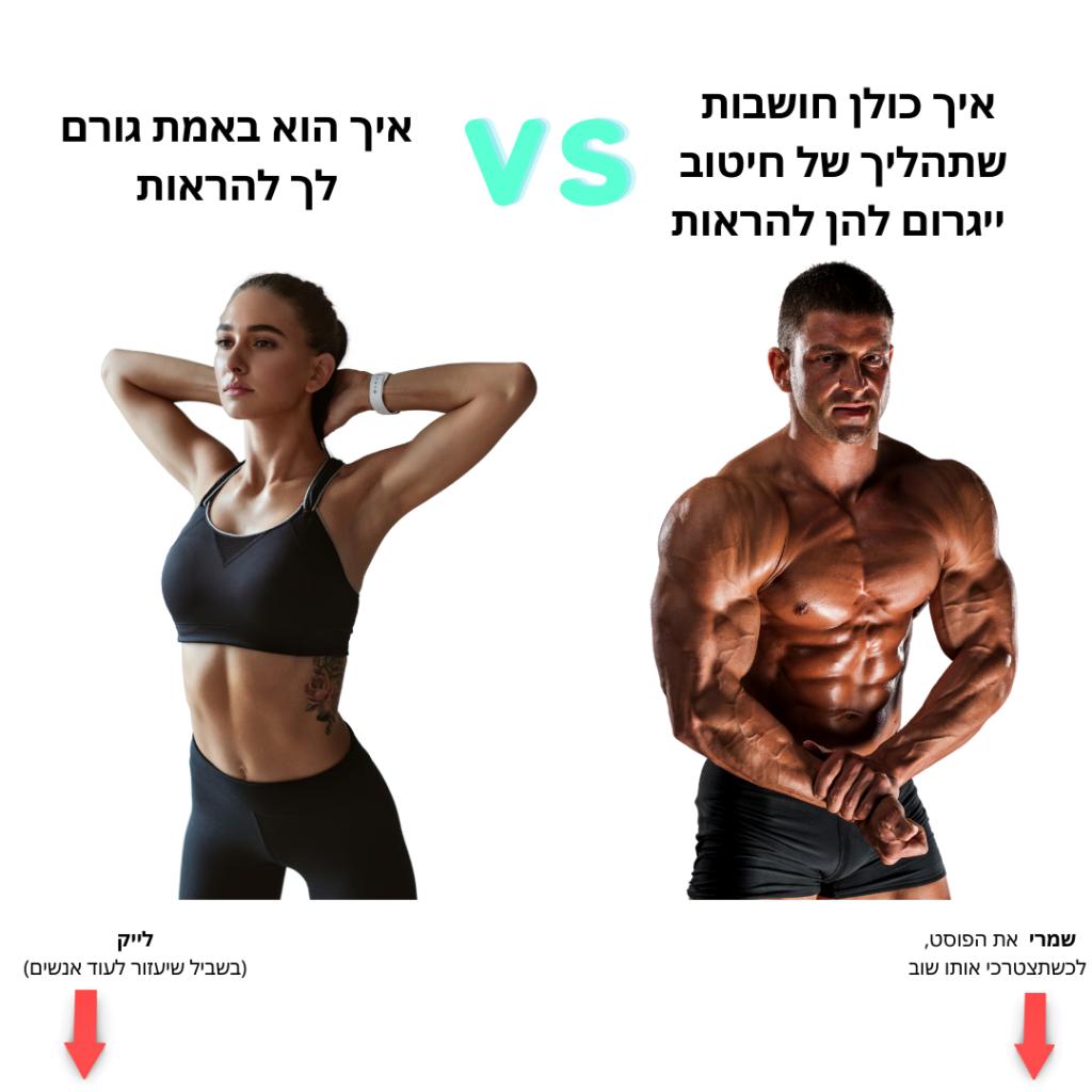ירידה במשקל ללא דיאטה